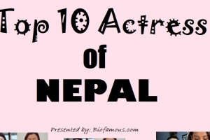 Top Actress of Nepal
